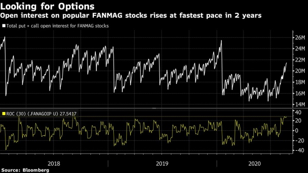 Tech leads United States  stocks' biggest rout since June