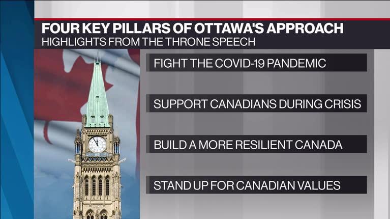Saskatchewan Premier Moe says throne speech lacks support for farms, energy
