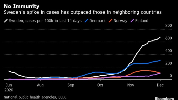 Sweden Unveils Vaccine Strategy After 26 Reject Immunization Bnn Bloomberg