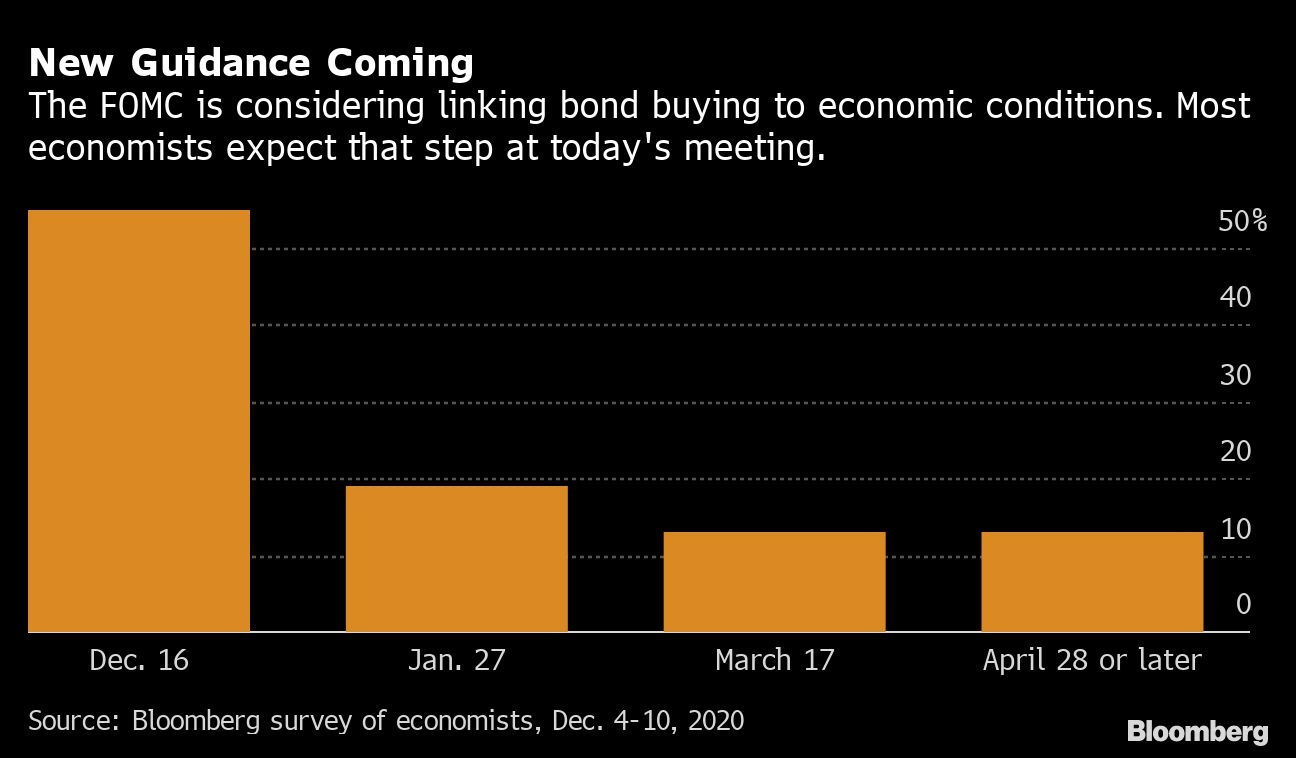 Fed vows to continue bond-buying until it sees 'substantial' economic progress