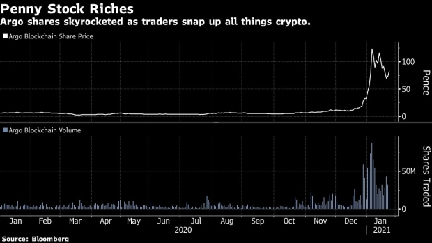 Crypto's Young Believers Stoke a Craze for Bitcoin Penny Stocks -  BNN Bloomberg