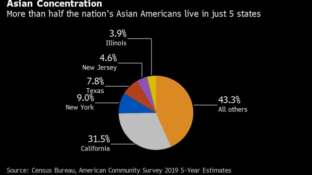 www.bnnbloomberg.ca: Jobless for Longer: How the Pandemic Has Hit Asian Americans