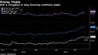 BC-ECB's-Schnabel-Warns-Rise-in-Real-Rates-May-Hurt-Recovery