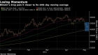 BC-Bitcoin-Chartists-See-Selloff-Intensifying-With-$40000-in-Focus