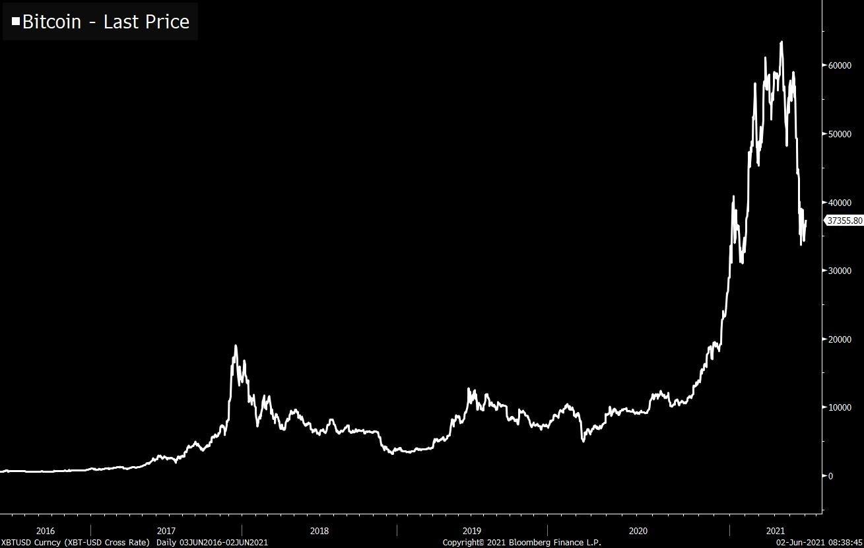 cum să câștigi bani pe aplicația de numerar devine un milionar bitcoin