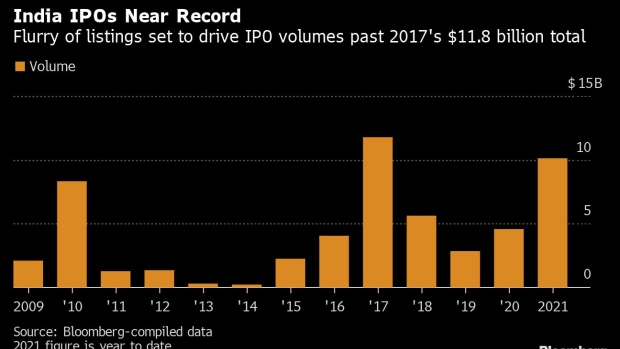 Bankers Trade Work-Life Balance for Huge Fees in India IPO Mania