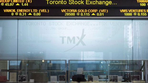 TSX rises most since September as oil surges
