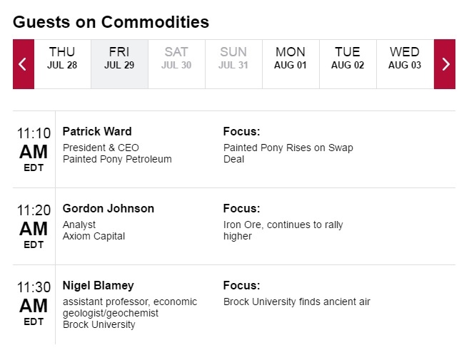 Commodity futures options brokers