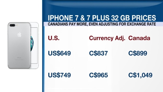 With Apple's iPhone 7 starting at $899, Canadians face