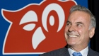 Alimentation Couche-Tard founder Alain Bouchard