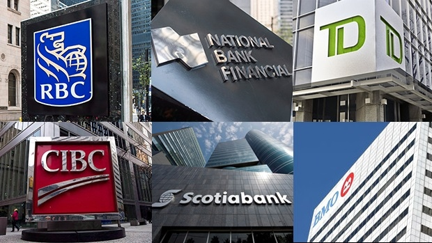 Canada's Banks
