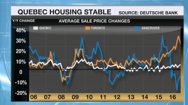Annual pace of housing starts slips lower in May compared with April