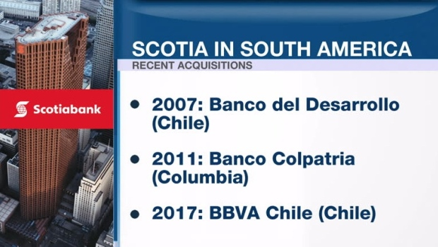 International Business Fuels Scotiabank Earnings as It Looks to Buy BBVA Chile